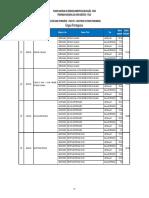 PNLD 2017 - Colees mais distribudas por componente curricular - Sries finais Ensino Fundamental
