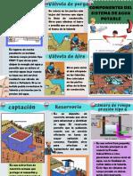 Copia de PARTES DEL SISTEMA DE AGUA POTABLE