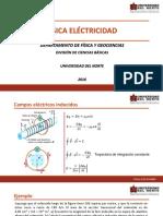 14. Campos eléctricos inducidos