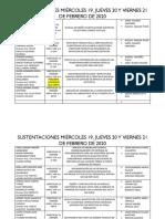 SUSTENTACIONES FEBRERO.pdf