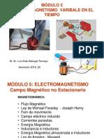 MODULO 5__magnetodinámica_2018_20 (1)