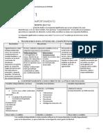 Resumen Comportamiento Organización - PITHOD