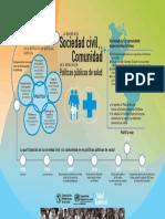info09_soccivil_com_pps_es_web