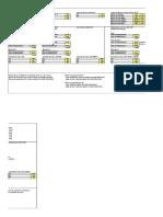 criterios para projetos