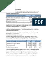 Analisis de rentabilidad.docx