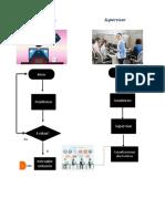 Análisis de Necesidades que requiere el cliente.docx
