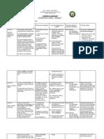 Curriculum Map- Cl Gr 7