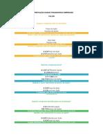 Interpretação dados financeiros empresas