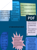 Los 7 saberes.pdf