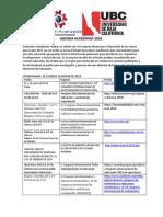 ENCUENTROS ACADÉMICOS  2019..docx.pdf