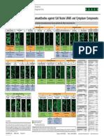 ANTICUERPOS.pdf
