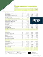 Estados Financieros_2018-17_CEMENTOS ARGOS S.A