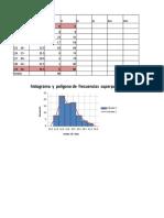 histograma y  poligono  superpuestos