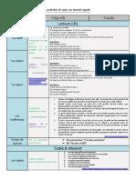 activites-mise-au-travail-rapide-CE1-p4-p5