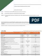 Taxe și comisioane ING