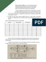 366992131-Chapter-v-VIII-Exercises.docx