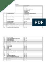 DRAF RPT Sains Tahun 4 (B) (1)