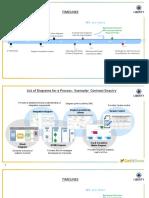 Technical Diagrams .pptx