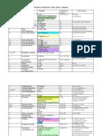 206021117-Formule-Fizica-Pentru-Gimnaziu.docx