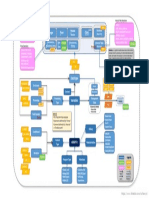 ABAP/4 Mindmap!! - for busy functional consultants