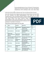 Standar Indeks Vektor (1).docx