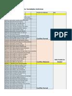 S.A. - Monitoria - Divisão de grupos.pdf