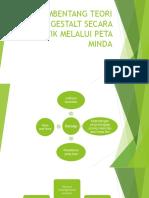 MEMBENTANG TEORI GESTALT SECARA SPESIFIK MELALUI PETA MINDA.pptx