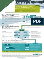 Microgid_infographic
