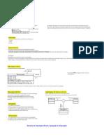 Análise de Projetos Orientados a Objetos