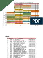 JADWAL KULIAH & PRAKTIKUM GENAP TA 2019-2020 (1)