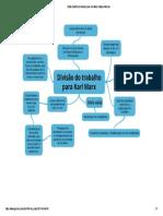 Editar Divisão do trabalho para Karl Marx _ Mapas Mentais.pdf