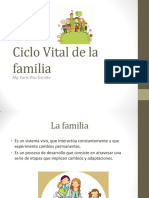 clase 2 AE Familia y ciclos de la vida.pdf