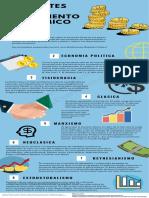 Infografía economía (1).pdf
