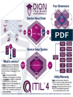 ITIL-4-Study-Guide