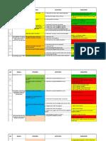 KPI HRD.xlsx