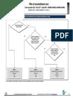 201 Piles v2-2013.pdf