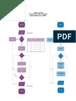 Diagramas de flujo 2