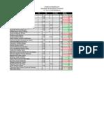 PA4-2-2010-resultados