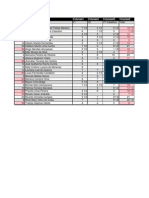 RM-2-2010-resultados