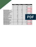 SE-2-2010-resultados