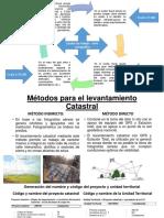 diapositiva para exponer catastro rural