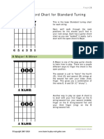Guitar Chord Chart For Standard Tuning  Learn To Play Rock Guitar
