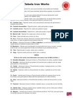 346225115-Tabela-Bases-Iron-Works.pdf
