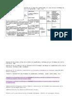 Evaluación de inidencias en FACTORES DE LA VIDA UTIL SEGÚN NORMA ISO 15686 EN LAS VIVIENDAS DE ALBAÑERIA CONFINADA EN EL DISTRITO DE SAN MIGUE1