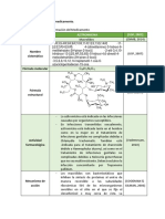 Información del medicamento y farmacodinamicas de la azitromicina