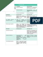 ANALISIS-FODA-proyecto-sociología
