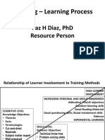 03 Teaching Learning Process by PazHDiaz 11November2019Davao.pptx