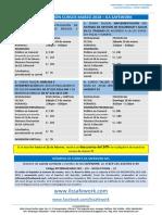 Programación Cursos_MARZO 2018_ILS Safework.pdf