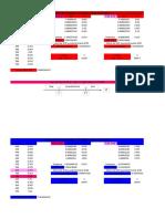 Práctica 1. Determinación de Azul de Timol Por Espectrofotometría Visible