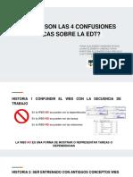 ¿CUÁLES SON LAS 4 CONFUSIONES TÍPICAS SOBRE LA WBS_